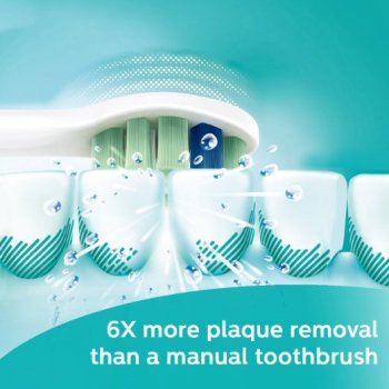 6X more plaque removal than a manual toothbrush
