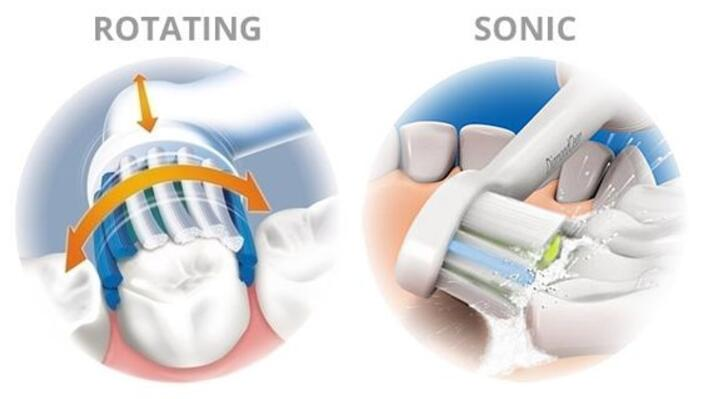 sonicare vs oral b