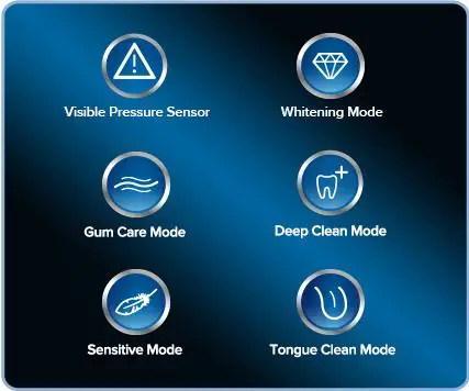 six brushing modes
