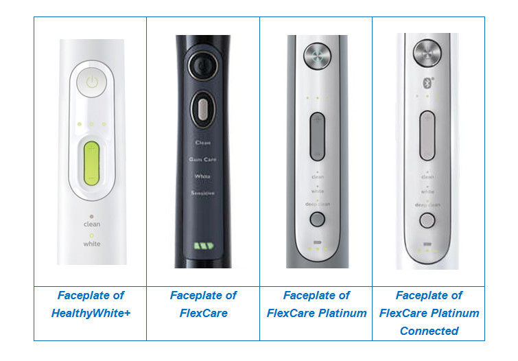Faceplate of HealthyWhite Plus and FlexCare