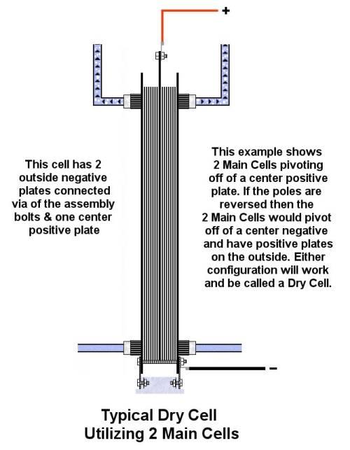 HHO Hydrogen Generator Electrolysis Terminology