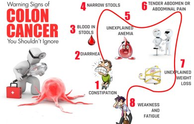 colon cancer symptoms