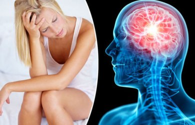 Causes of Morning Headaches