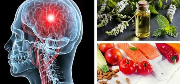 Signs and Symptoms of Hemiplegic Migraine
