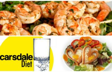 What Is The Scarsdale Diet