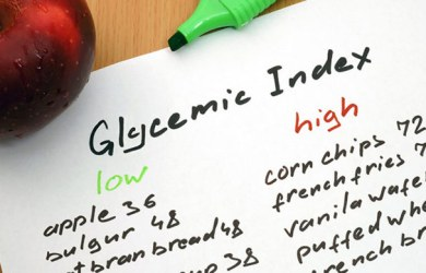 How to Calculate the Glycemic Index