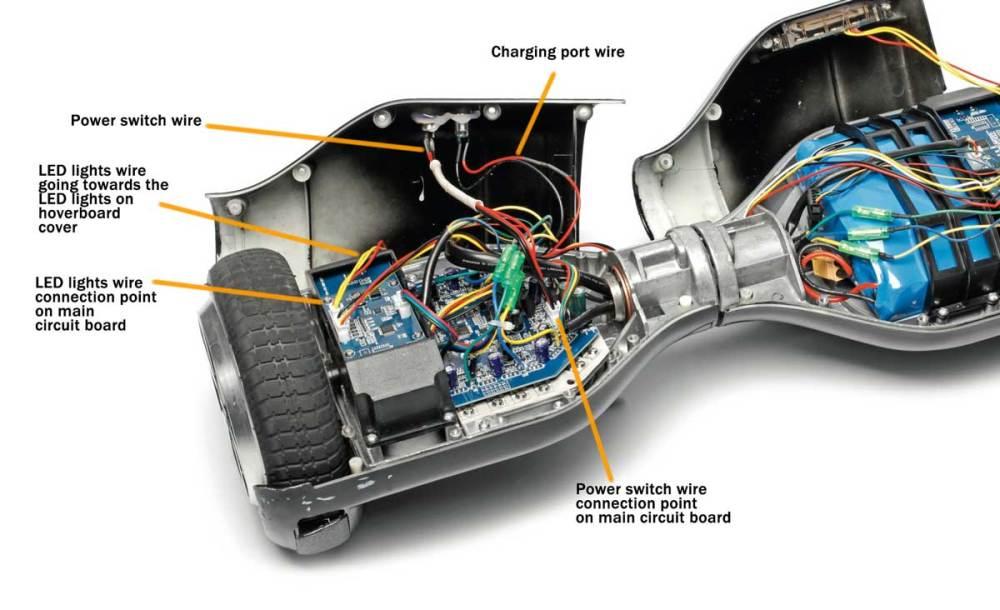 medium resolution of hoverboard wiring diagram 25 wiring diagram images wiring port wiring portfolio light fixture