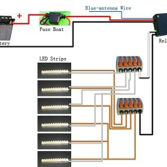 Boat Plug Light Wiring Diagram 2009 Pontiac G6 Fuse Bestlightingbuy.com Blog | Share Led Lighting Knowledge And Design Ideas. Page 2