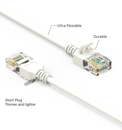 30ft cat6a utp slim ethernet network booted cable 28awg white bestlink netware [ 1000 x 1000 Pixel ]
