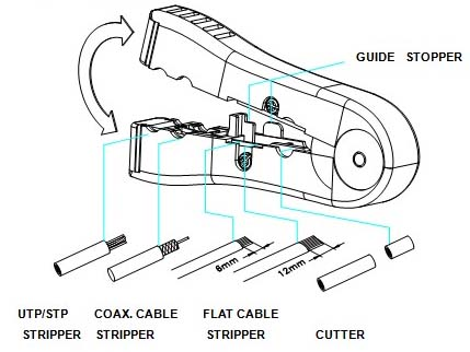 Cat6 Plug Wiring Diagram Cat6 Wiring Guide Wiring Diagram