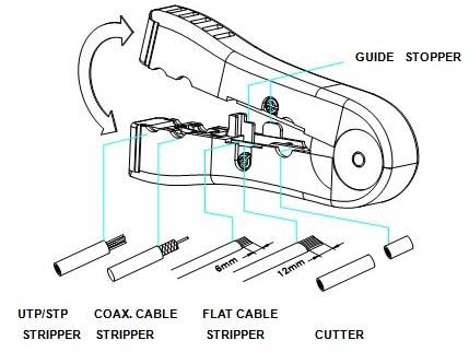 Cat6 Plug Wiring Diagram Cat6 Wiring Guide Wiring Diagram