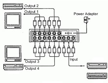 Rca Switch Box GE Switch Box wiring diagram ~ ODICIS.ORG