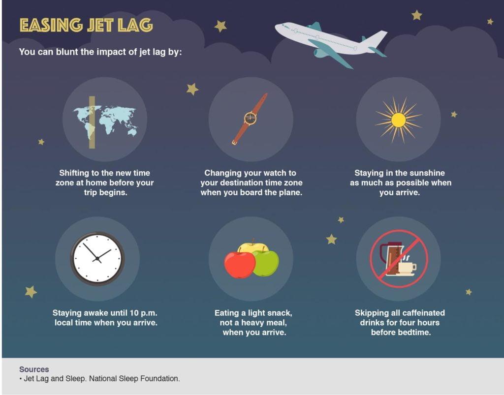 Importance Of Sleep An Ultimate Guide To Sleep And Health