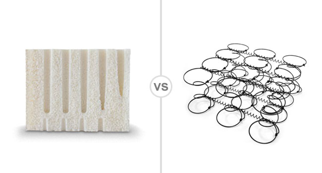 Ing A Latex Mattress Vs Innerspring