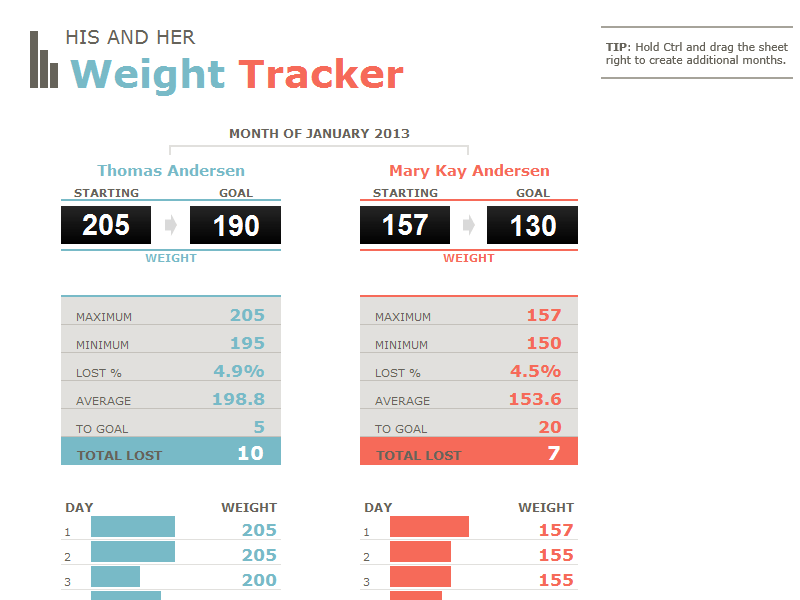 weight loss tracking template png