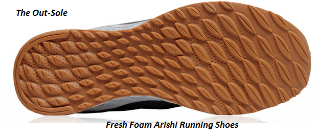 New Balance Fresh Foam Arishi Running Shoes for Men; Key Features