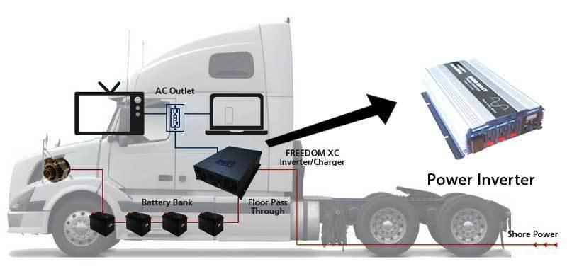 best power inverter for semi trucks
