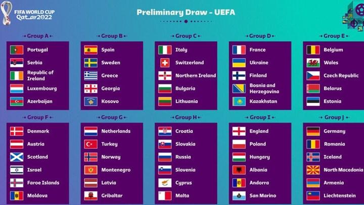 Ποιες ομάδες θα πάρουν τα εισιτήρια για το Κατάρ