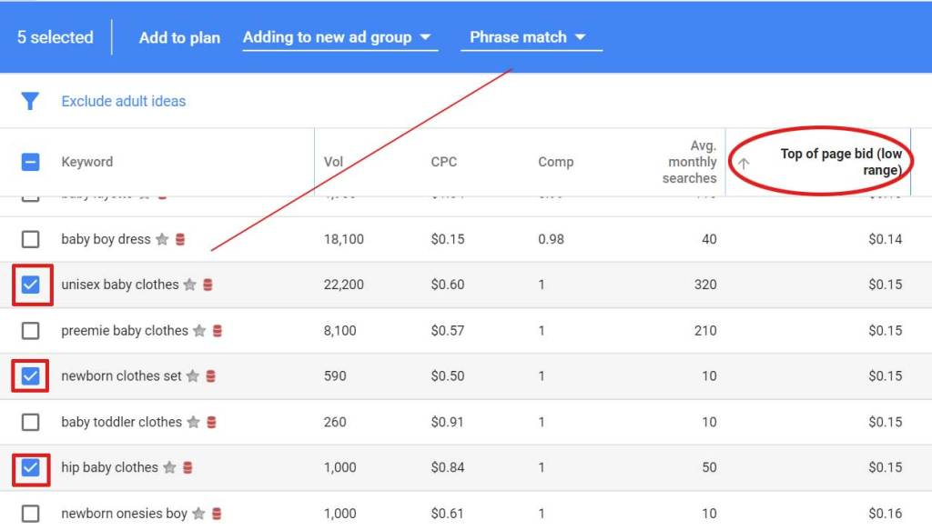 Google Adwords Long Tail Low CPC keywords