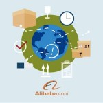 Alibaba Import Business Blueprint