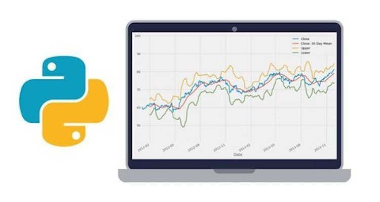 Learn Python for Financial Analysis and Algorithmic Trading