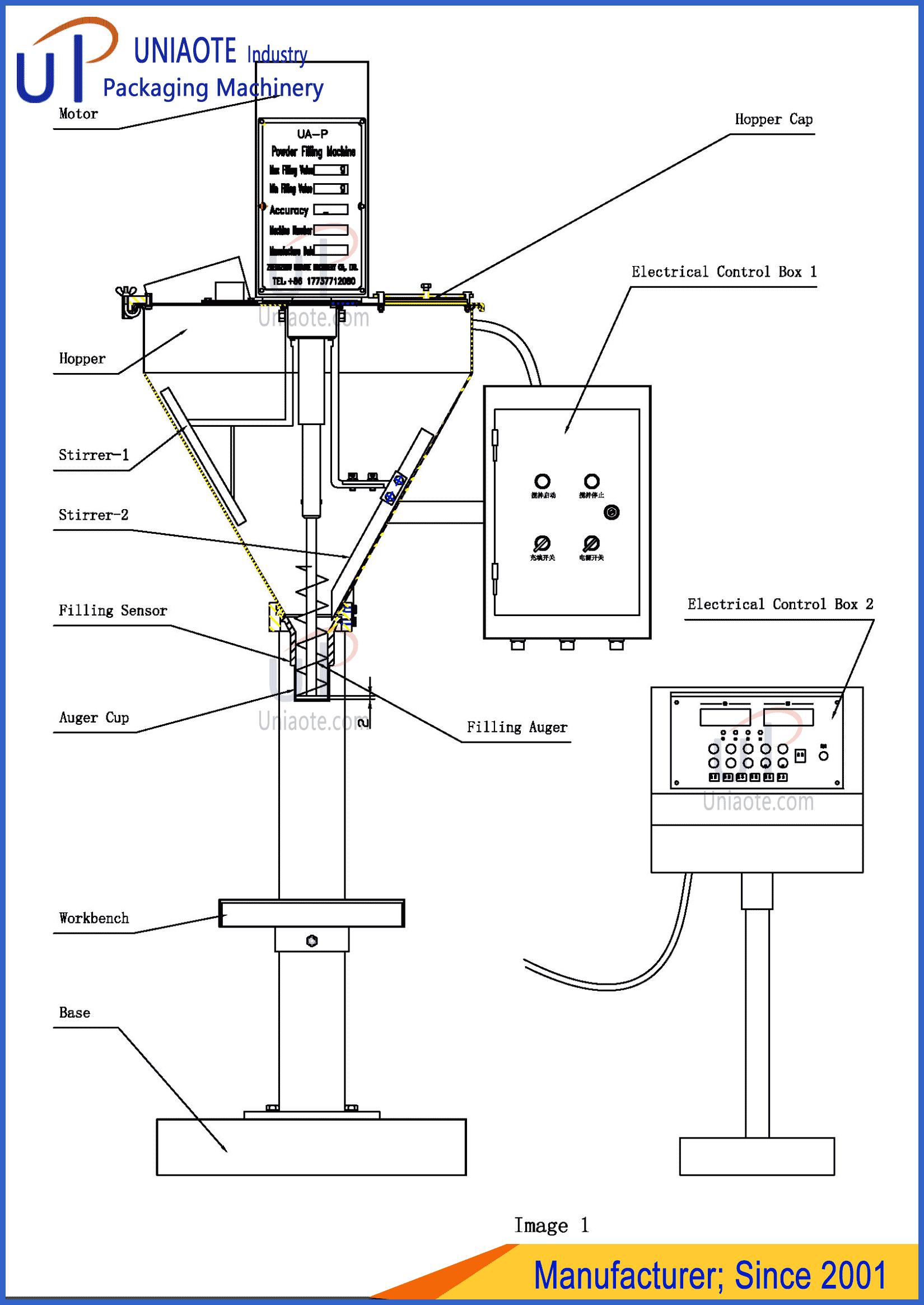 directv wireless genie wiring diagram culligan water softener parts schematic www toyskids co hopper machine design 2