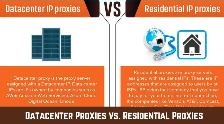Difference Between Residential and Datacenter Proxies
