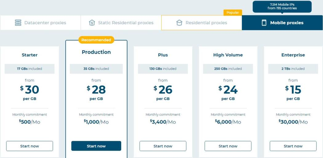 Pricing of Luminati mobile IP proxies