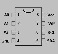 Курсовая работа: Прошивка чипа картриджа Samsung SCX-4200