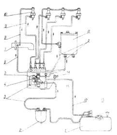 Курсовая работа: Система питания двигателей автобусов ПАЗ