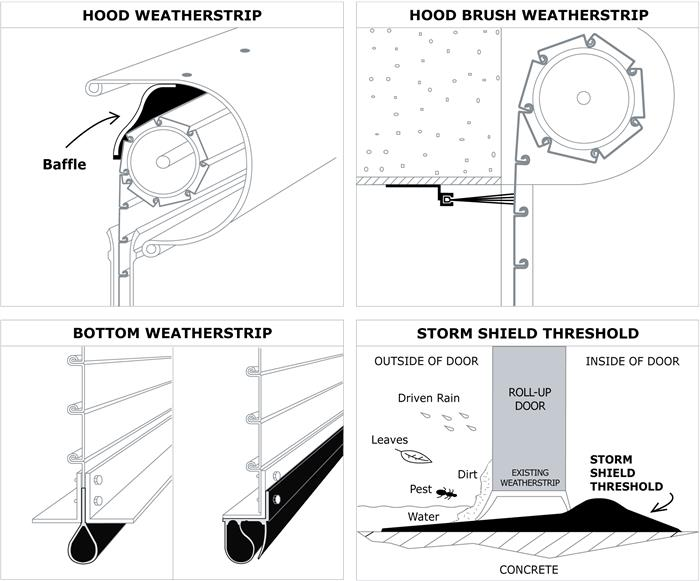 Hood Weatherstrip