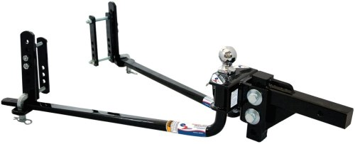 Fastway Sway Control Hitch