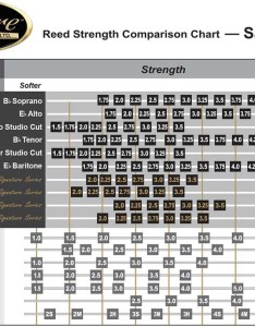 Legere reeds ltd reed strength chart also signature series are you ready to go synthetic best rh bestsaxophonewebsiteever
