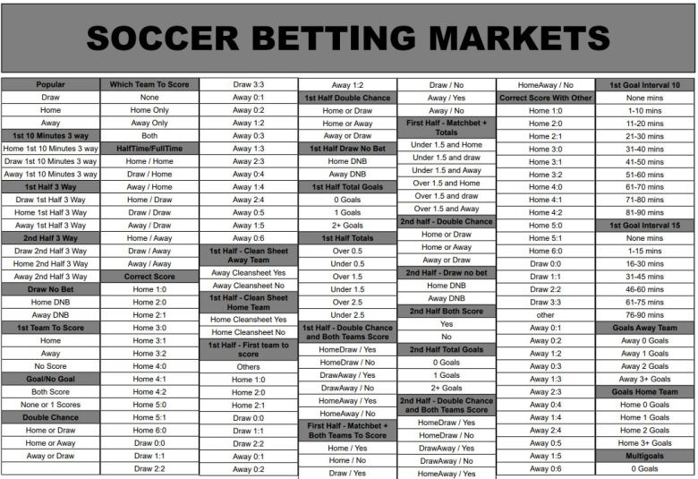 Victory sports betting fixture cysec binary options regulations for carry