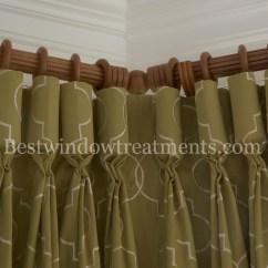 Kitchen Greenhouse Window Island Lighting Ideas Corner Curtain Rods   Bestwindowtreatments.com