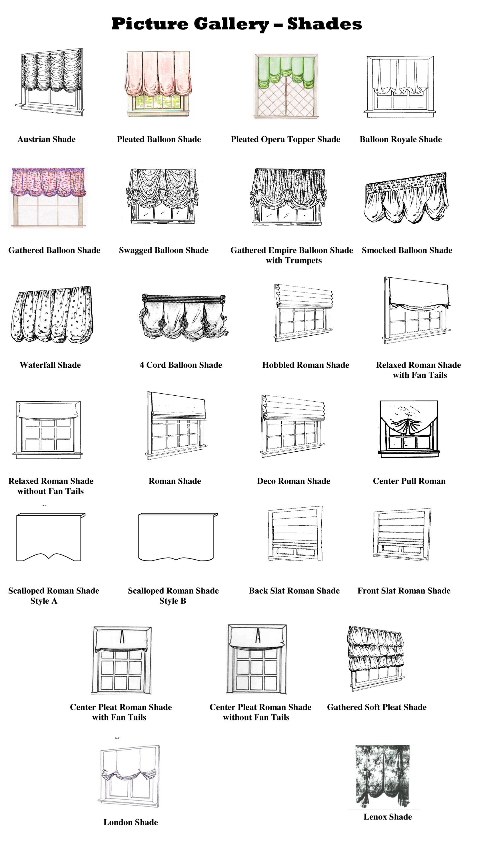 Types Of Window Shades