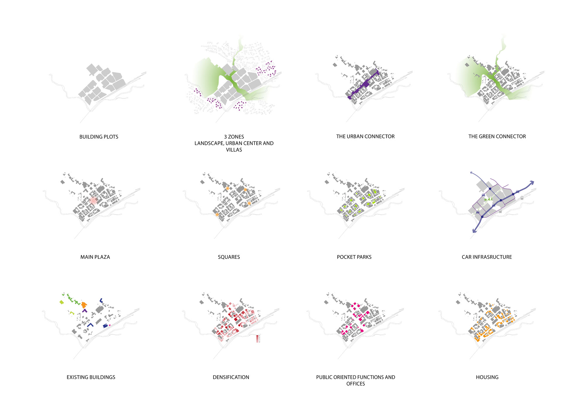 Overlapping Landscapes Adept Beta Architecture