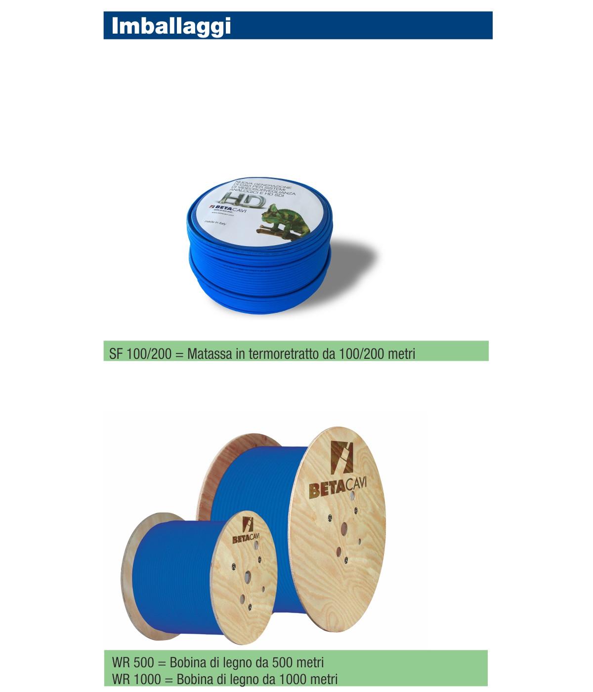 Betacavi HD - Imballaggi