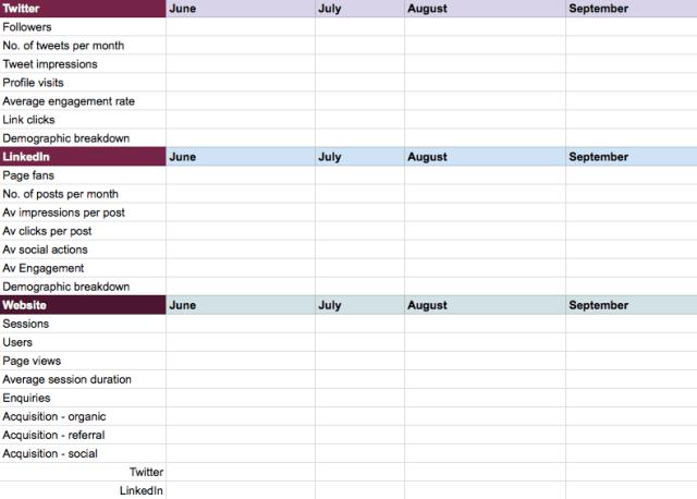 Social media strategy reporting spreadsheet