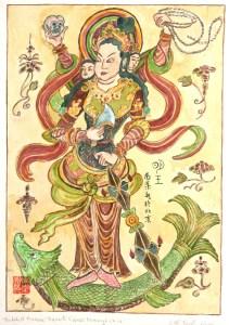Figure: Bezeklik Thousand Budda Caves