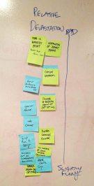 Organizing and synthesizing