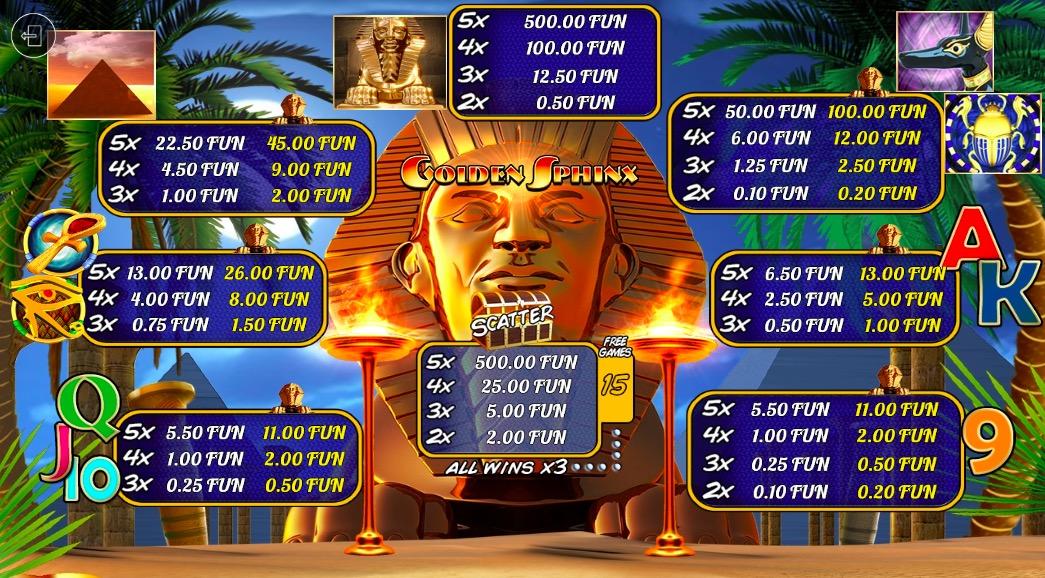 golden-sphinx-tabla-de-pagos