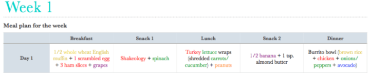 here's a sample of the first day of the 21 Day Fix Meal Plan