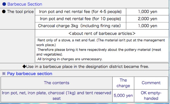 barbecue rental fee beach