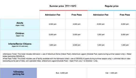 tokyo summerland entrance fee