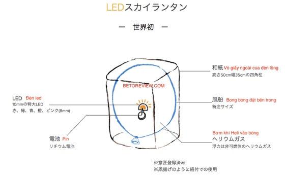thiết kế đèn trời lantern đèn led