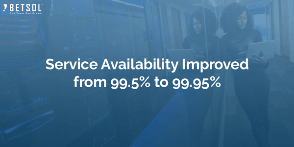 Service-Availability-Improved-from-99.5%-to-99.95%