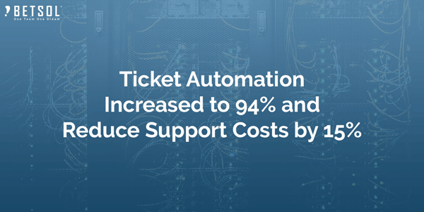 Ticket-Automation-Increased-to-94%-and-Reduce-Support-Costs-by-15%