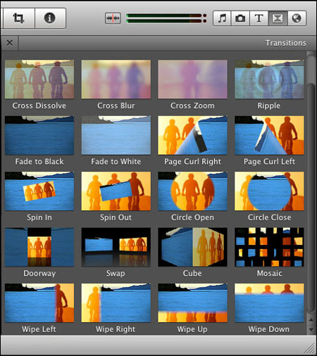 Image result for editing transitions