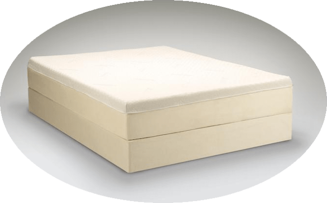 Temperpedic Mattress Pros And Cons